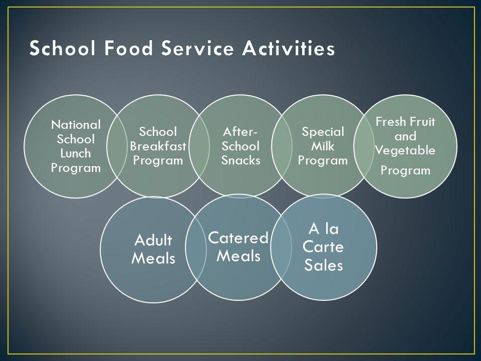 National School Lunch Program School Breakfast Program After- School Snacks Special Milk Program Fresh Fruit and Vegetable Program Adult Meals Catered Meals A la Carte Sales
