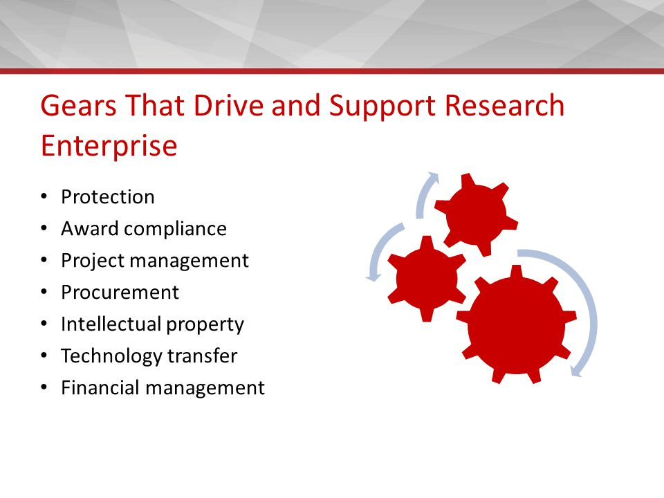 Gears That Drive and Support Research Enterprise Protection Award compliance Project management Procurement Intellectual property Technology transfer