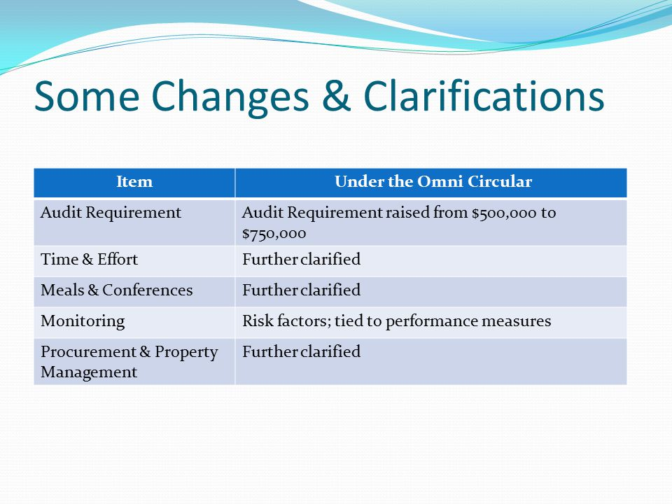 Some Changes & Clarifications Item Under the Omni Circular Audit RequirementAudit Requirement raised from $500,000 to $750,000 Time & EffortFurther clarified Meals & ConferencesFurther clarified MonitoringRisk factors; tied to performance measures Procurement & Property Management Further clarified