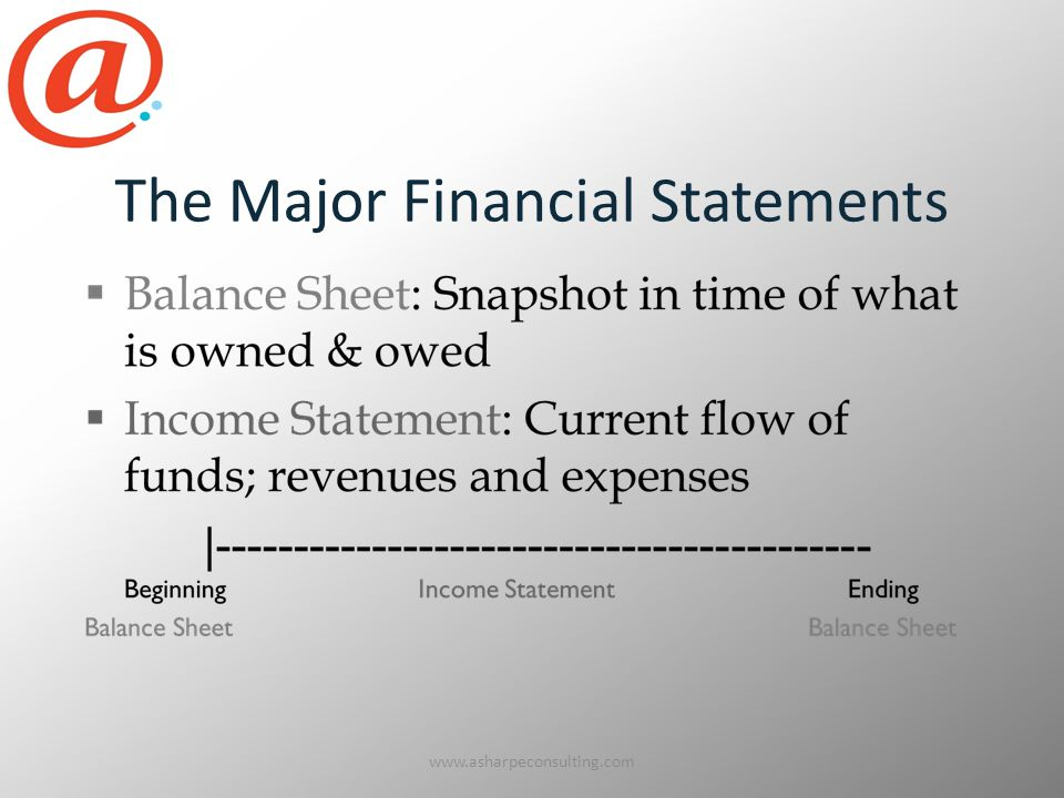 The Major Financial Statements www.asharpeconsulting.com52