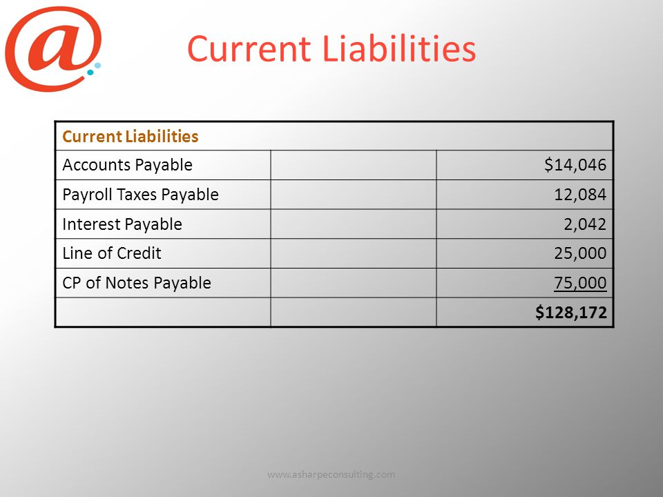 Current Liabilities www.asharpeconsulting.com66 Current Liabilities Accounts Payable$14,046 Payroll Taxes Payable12,084 Interest Payable2,042 Line of Credit25,000 CP of Notes Payable75,000 $128,172