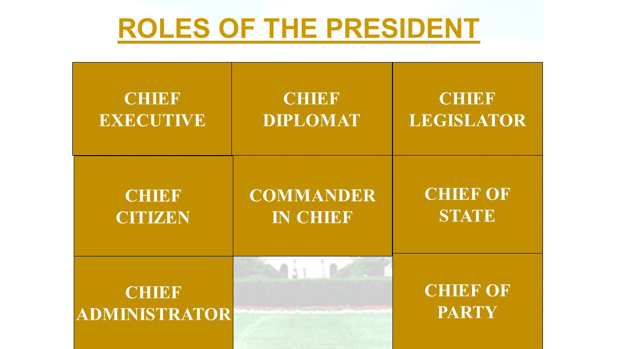 ROLES OF THE PRESIDENT CHIEF EXECUTIVE CHIEF CITIZEN CHIEF ADMINISTRATOR CHIEF DIPLOMAT COMMANDER IN CHIEF CHIEF LEGISLATOR CHIEF OF PARTY CHIEF OF ST