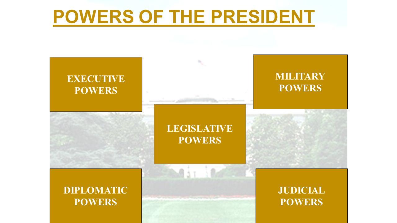 EXECUTIVE POWERS DIPLOMATIC POWERS MILITARY POWERS LEGISLATIVE POWERS POWERS OF THE PRESIDENT JUDICIAL POWERS