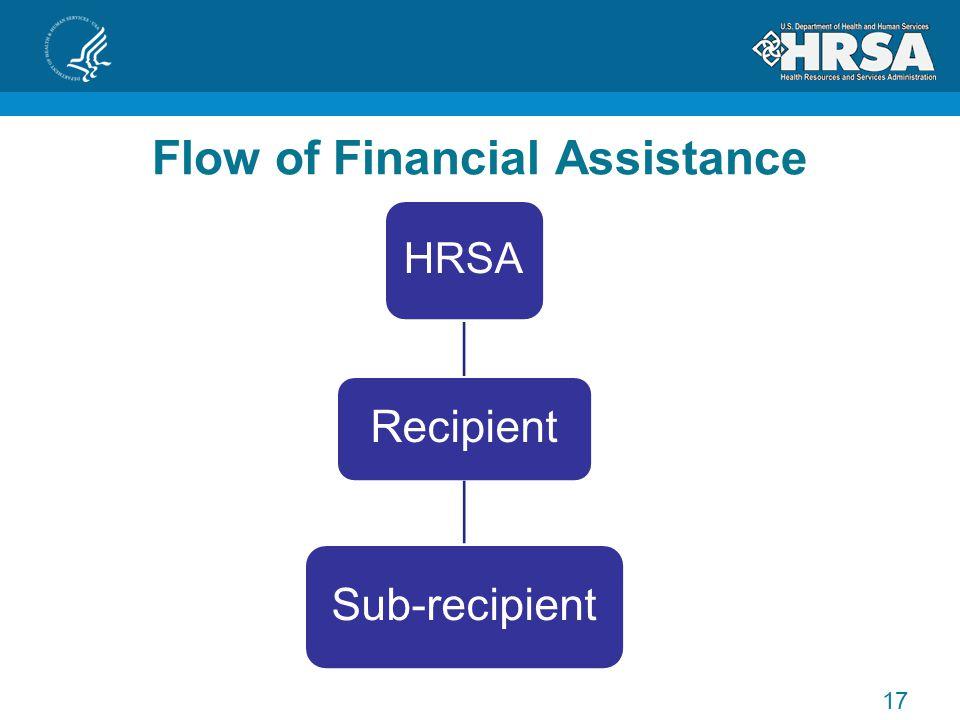 Flow of Financial Assistance Recipient HRSA Sub-recipient 17