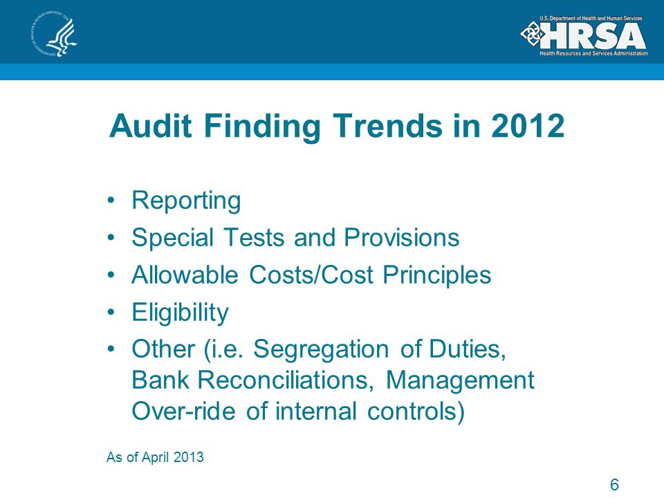 Audit Finding Trends in 2012 Reporting Special Tests and Provisions Allowable Costs/Cost Principles Eligibility Other (i.e.