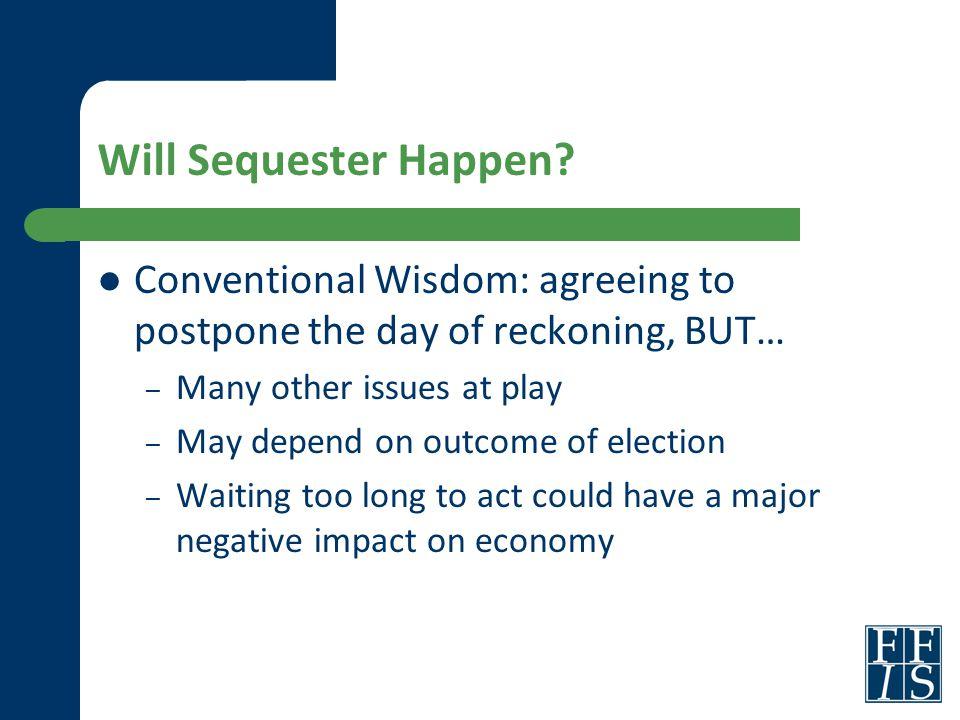Will Sequester Happen.