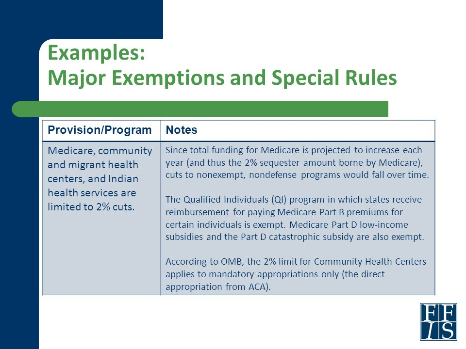 Examples: Major Exemptions and Special Rules Provision/ProgramNotes Medicare, community and migrant health centers, and Indian health services are limited to 2% cuts.