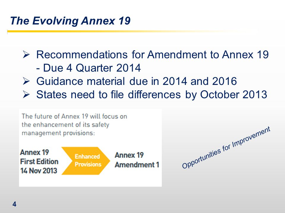 4  Recommendations for Amendment to Annex 19 - Due 4 Quarter 2014  Guidance material due in 2014 and 2016  States need to file differences by October 2013 The Evolving Annex 19 Opportunities for Improvement