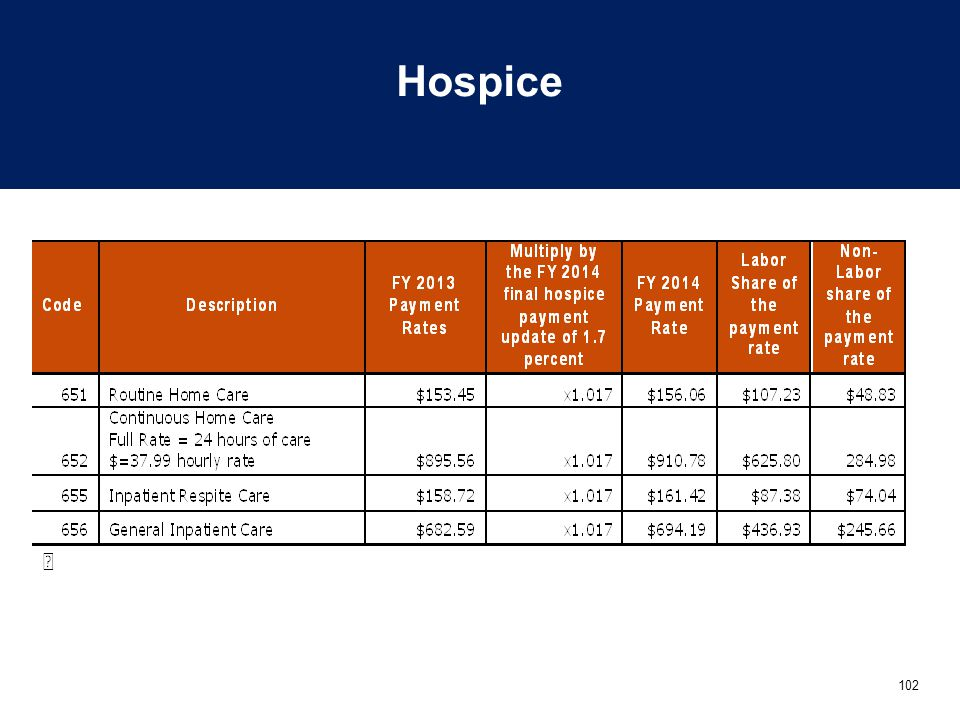 102 Hospice
