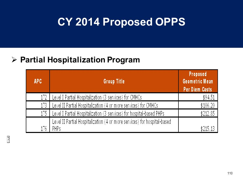 110 CY 2014 Proposed OPPS  Partial Hospitalization Program