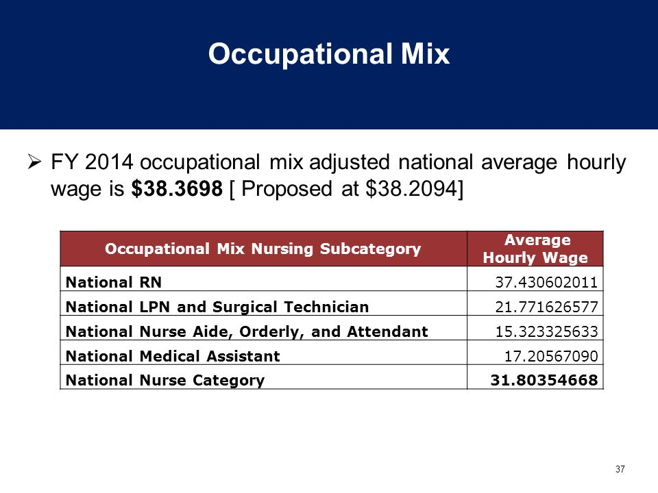 37 Occupational Mix  FY 2014 occupational mix adjusted national average hourly wage is $38.3698 [ Proposed at $38.2094] Occupational Mix Nursing Subcategory Average Hourly Wage National RN37.430602011 National LPN and Surgical Technician21.771626577 National Nurse Aide, Orderly, and Attendant15.323325633 National Medical Assistant17.20567090 National Nurse Category31.80354668