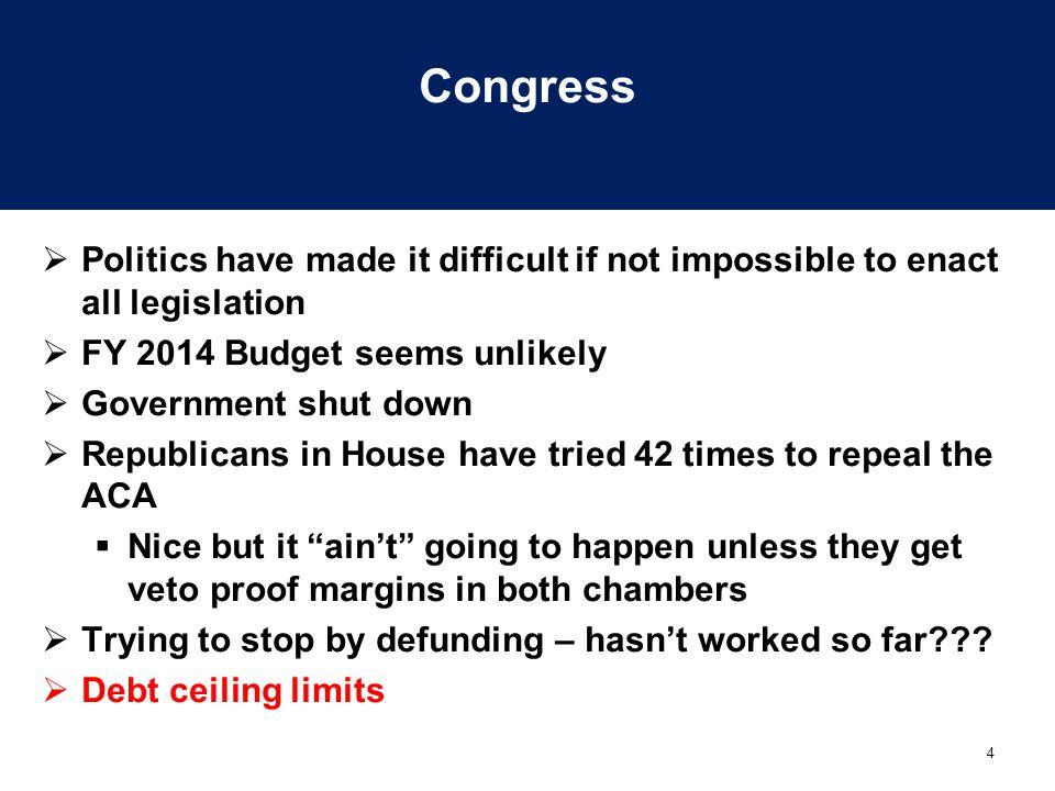 5 President's Budget