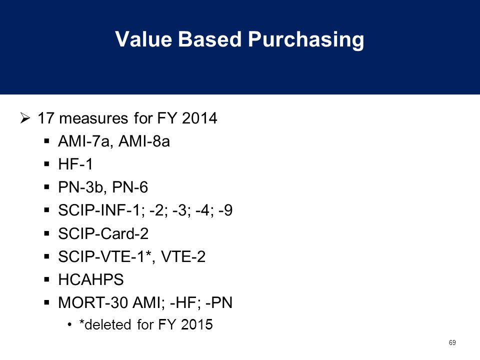 69 Value Based Purchasing  17 measures for FY 2014  AMI-7a, AMI-8a  HF-1  PN-3b, PN-6  SCIP-INF-1; -2; -3; -4; -9  SCIP-Card-2  SCIP-VTE-1*, VTE-2  HCAHPS  MORT-30 AMI; -HF; -PN *deleted for FY 2015