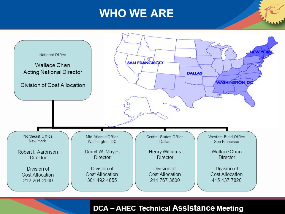 WHO WE ARE DCA – HUD PresentationDCA – AHEC Technical Assistance Meeting National Office Wallace Chan Acting National Director Division of Cost Allocation Mid-Atlantic Office Washington, DC Darryl W.