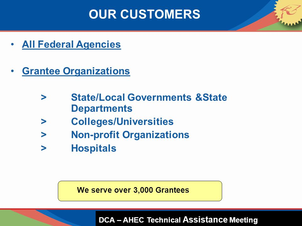 All Federal Agencies Grantee Organizations >State/Local Governments &State Departments >Colleges/Universities >Non-profit Organizations >Hospitals We serve over 3,000 Grantees DCA – HUD Presentation OUR CUSTOMERS DCA – AHEC Technical Assistance Meeting