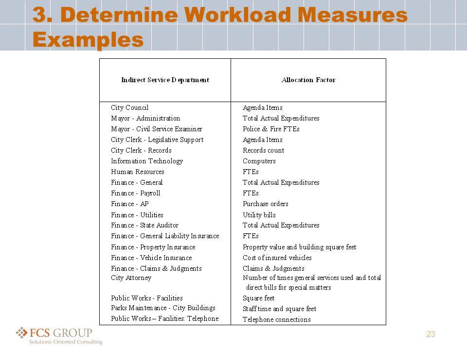 23 3. Determine Workload Measures Examples