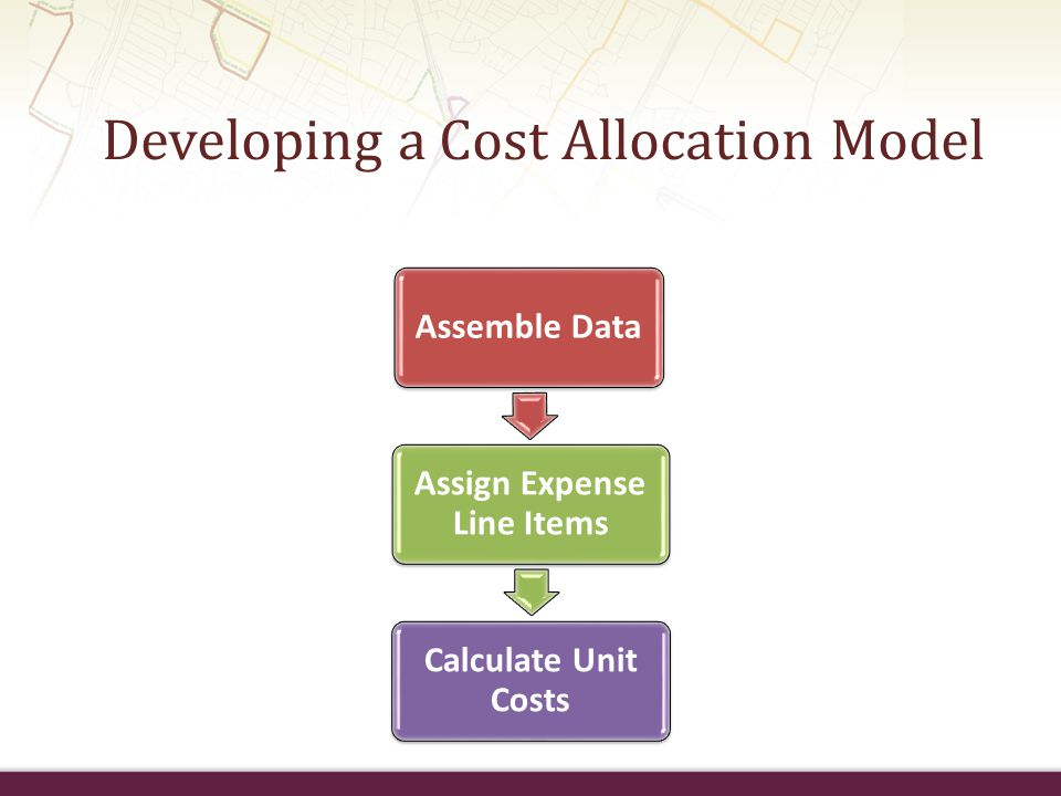 Calculate Unit Costs Developing a Cost Allocation Model