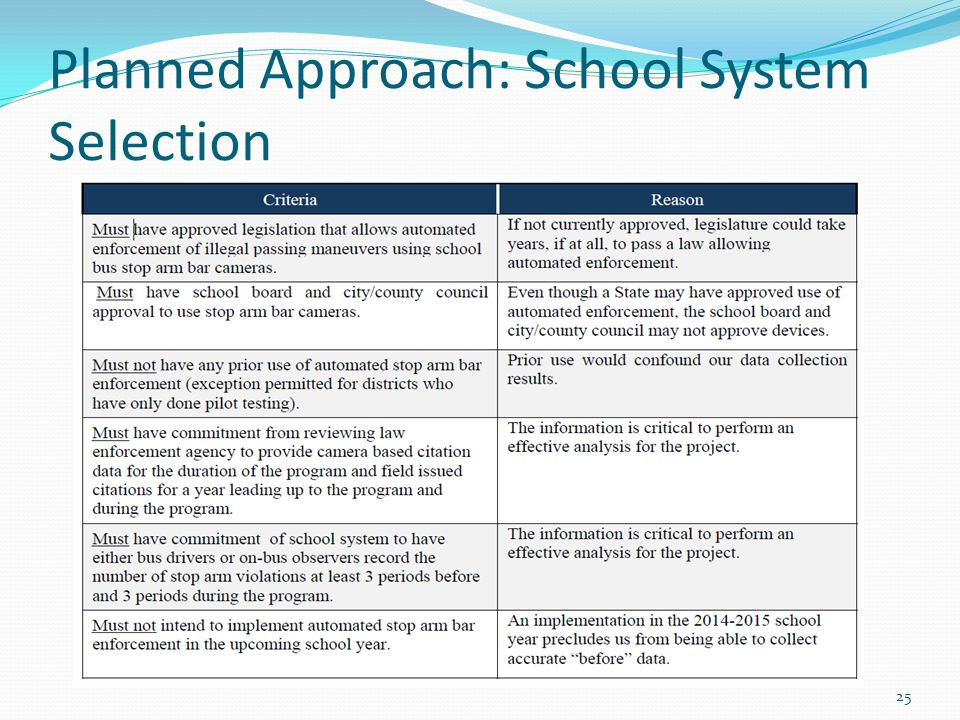 Planned Approach: School System Selection 25