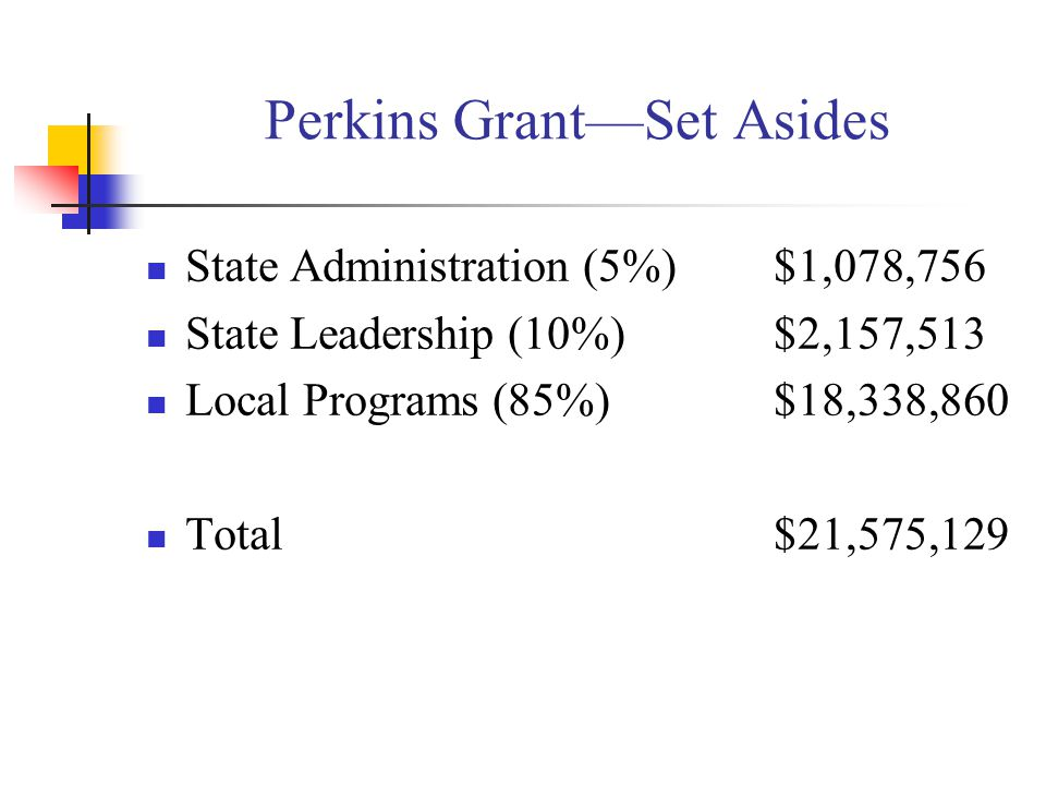 Perkins Grant—Set Asides State Administration (5%)$1,078,756 State Leadership (10%)$2,157,513 Local Programs (85%)$18,338,860 Total$21,575,129
