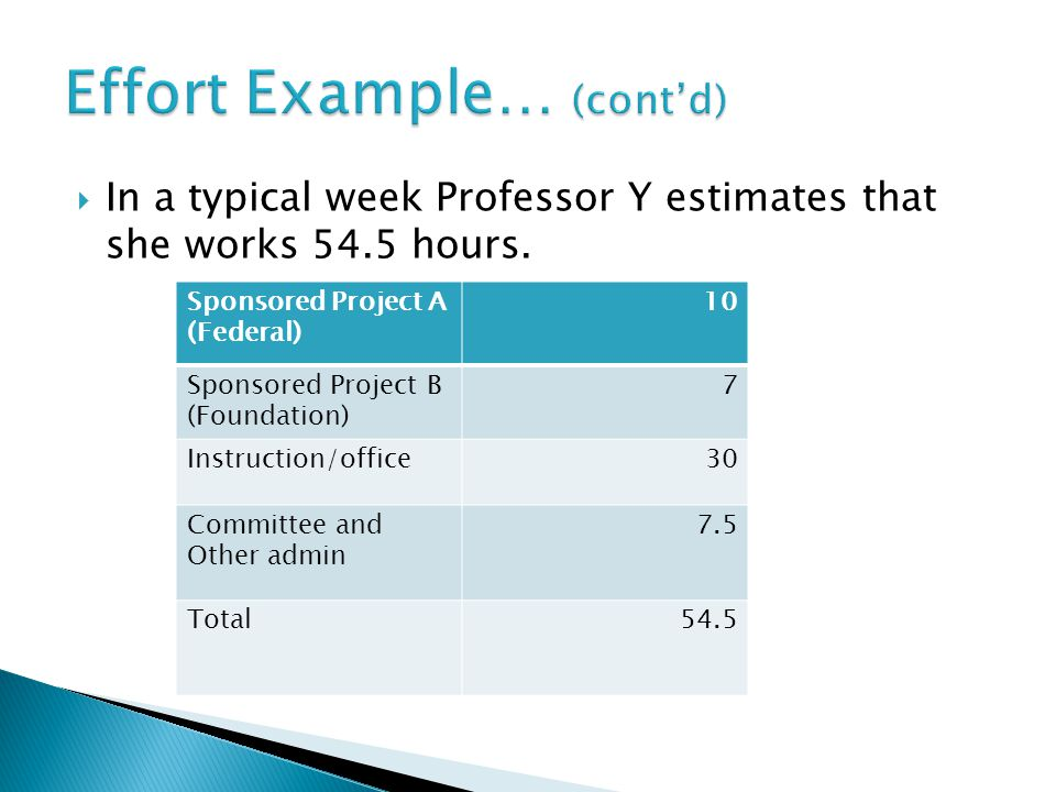  In a typical week Professor Y estimates that she works 54.5 hours.
