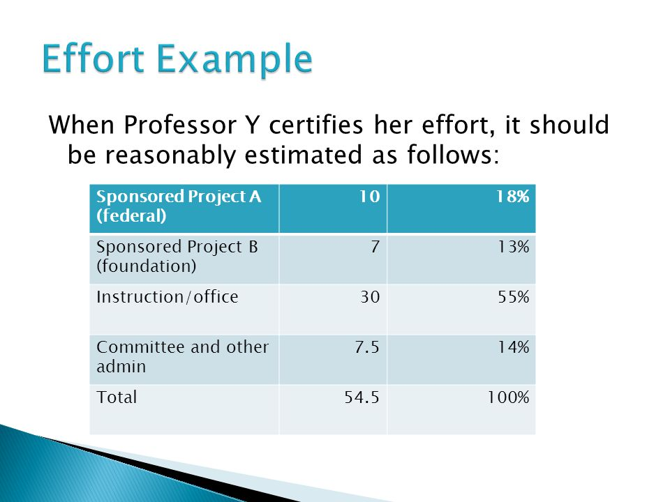 When Professor Y certifies her effort, it should be reasonably estimated as follows: Sponsored Project A (federal) 1018% Sponsored Project B (foundati