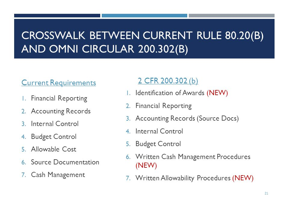 CROSSWALK BETWEEN CURRENT RULE 80.20(B) AND OMNI CIRCULAR 200.302(B) Current Requirements 1. Financial Reporting 2. Accounting Records 3. Internal Con