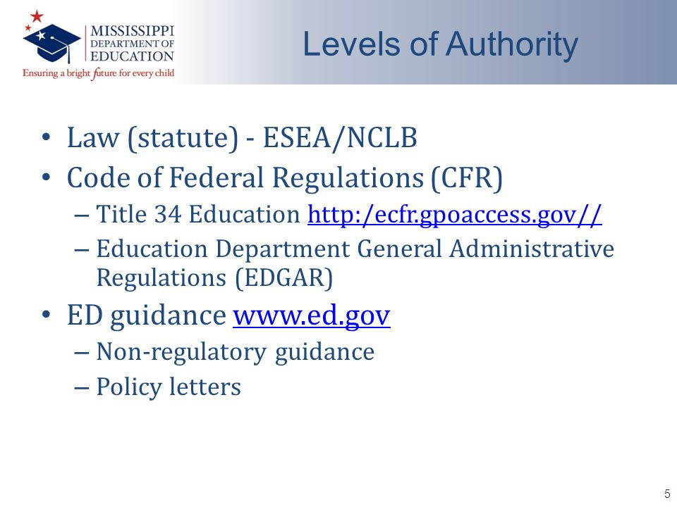 Law (statute) - ESEA/NCLB Code of Federal Regulations (CFR) – Title 34 Education http:/ecfr.gpoaccess.gov//http:/ecfr.gpoaccess.gov// – Education Department General Administrative Regulations (EDGAR) ED guidance www.ed.govwww.ed.gov – Non-regulatory guidance – Policy letters 5 Levels of Authority