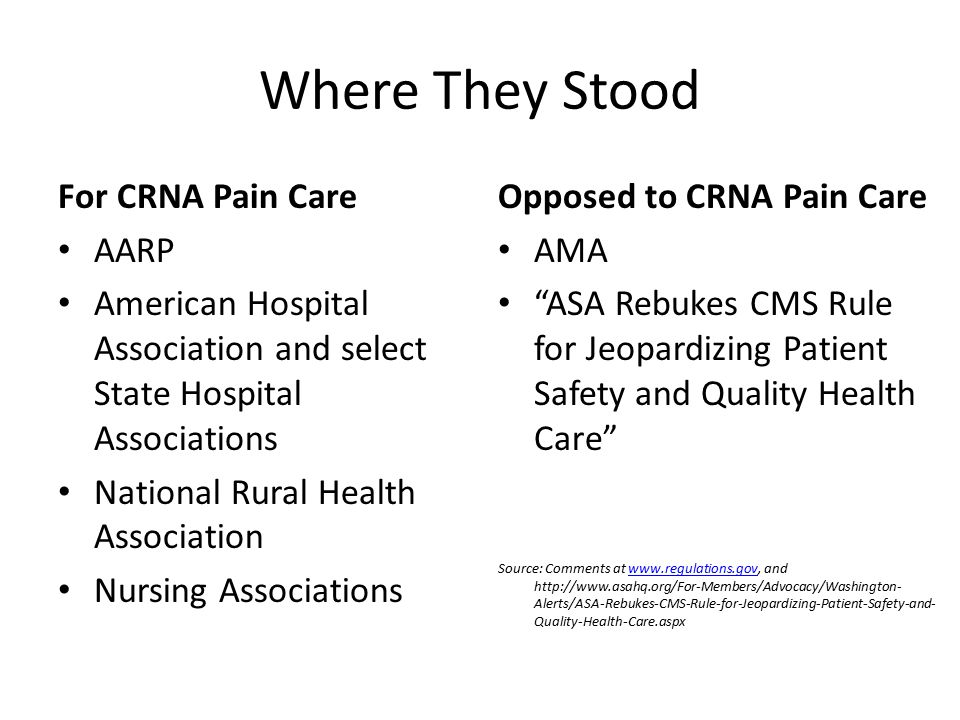 Where They Stood For CRNA Pain Care AARP American Hospital Association and select State Hospital Associations National Rural Health Association Nursin