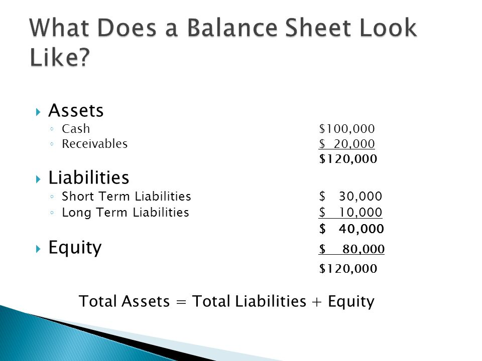 Assets ◦ Cash$100,000 ◦ Receivables$ 20,000 $120,000  Liabilities ◦ Short Term Liabilities $ 30,000 ◦ Long Term Liabilities $ 10,000 $ 40,000  Equity $ 80,000 $120,000 Total Assets = Total Liabilities + Equity