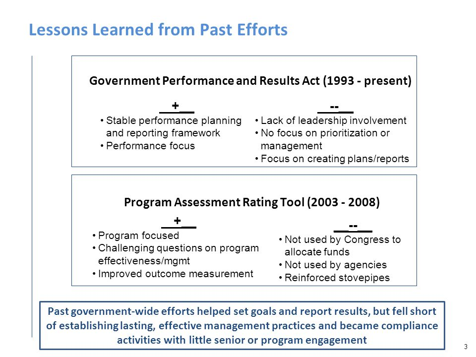 Lessons Learned from Past Efforts Government Performance and Results Act (1993 - present) 3 Program Assessment Rating Tool (2003 - 2008) Past governme