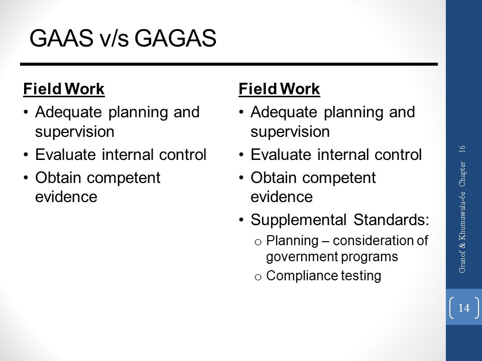 GAAS v/s GAGAS Field Work Adequate planning and supervision Evaluate internal control Obtain competent evidence Field Work Adequate planning and supervision Evaluate internal control Obtain competent evidence Supplemental Standards: o Planning – consideration of government programs o Compliance testing Granof & Khumawala-6e Chapter 16 14