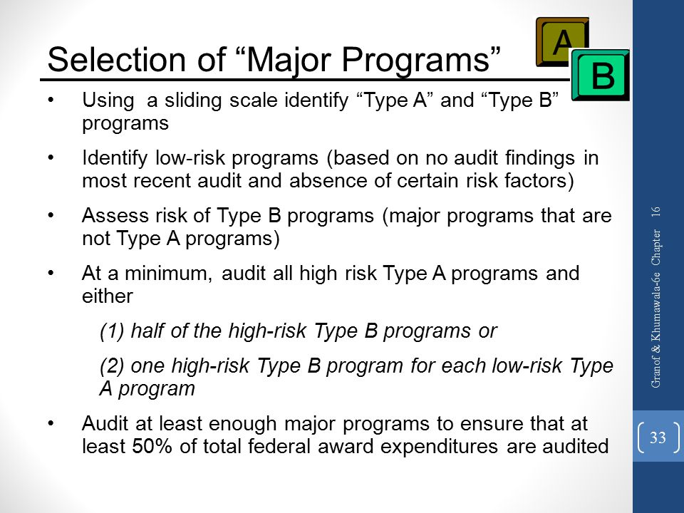 Using a sliding scale identify Type A and Type B programs Identify low-risk programs (based on no audit findings in most recent audit and absence of certain risk factors) Assess risk of Type B programs (major programs that are not Type A programs) At a minimum, audit all high risk Type A programs and either (1) half of the high-risk Type B programs or (2) one high-risk Type B program for each low-risk Type A program Audit at least enough major programs to ensure that at least 50% of total federal award expenditures are audited Granof & Khumawala-6e Chapter 16 33 Selection of Major Programs