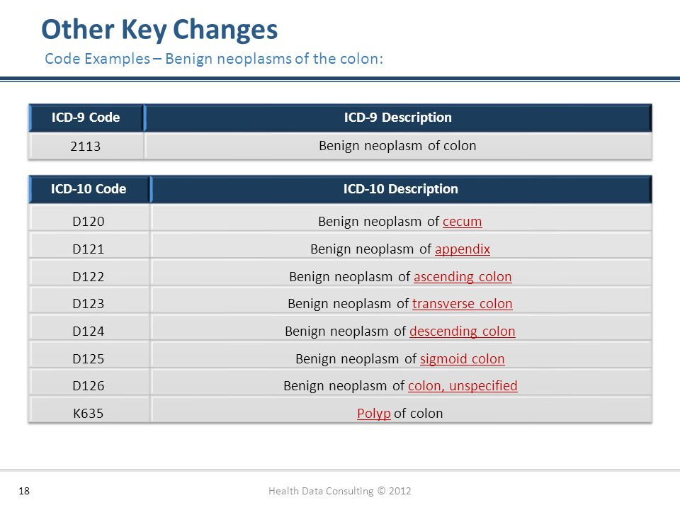 Other Key Changes 18 Code Examples – Benign neoplasms of the colon: Health Data Consulting © 2012