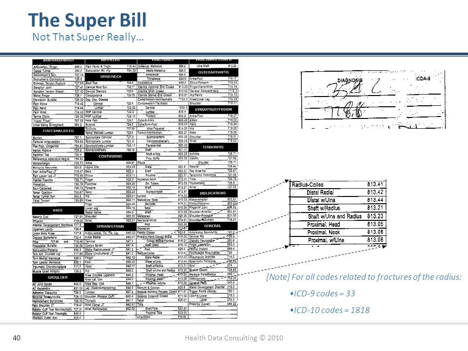 The Super Bill Health Data Consulting © 201040 Not That Super Really… [Note] For all codes related to fractures of the radius: ICD-9 codes = 33 ICD-10