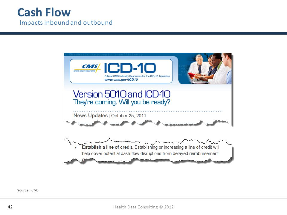 Cash Flow Health Data Consulting © 201242 Impacts inbound and outbound Source: CMS