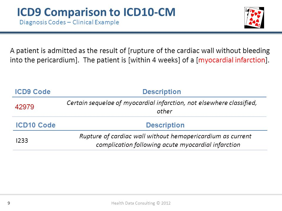 ICD9 Comparison to ICD10-CM 9 Diagnosis Codes – Clinical Example A patient is admitted as the result of [rupture of the cardiac wall without bleeding