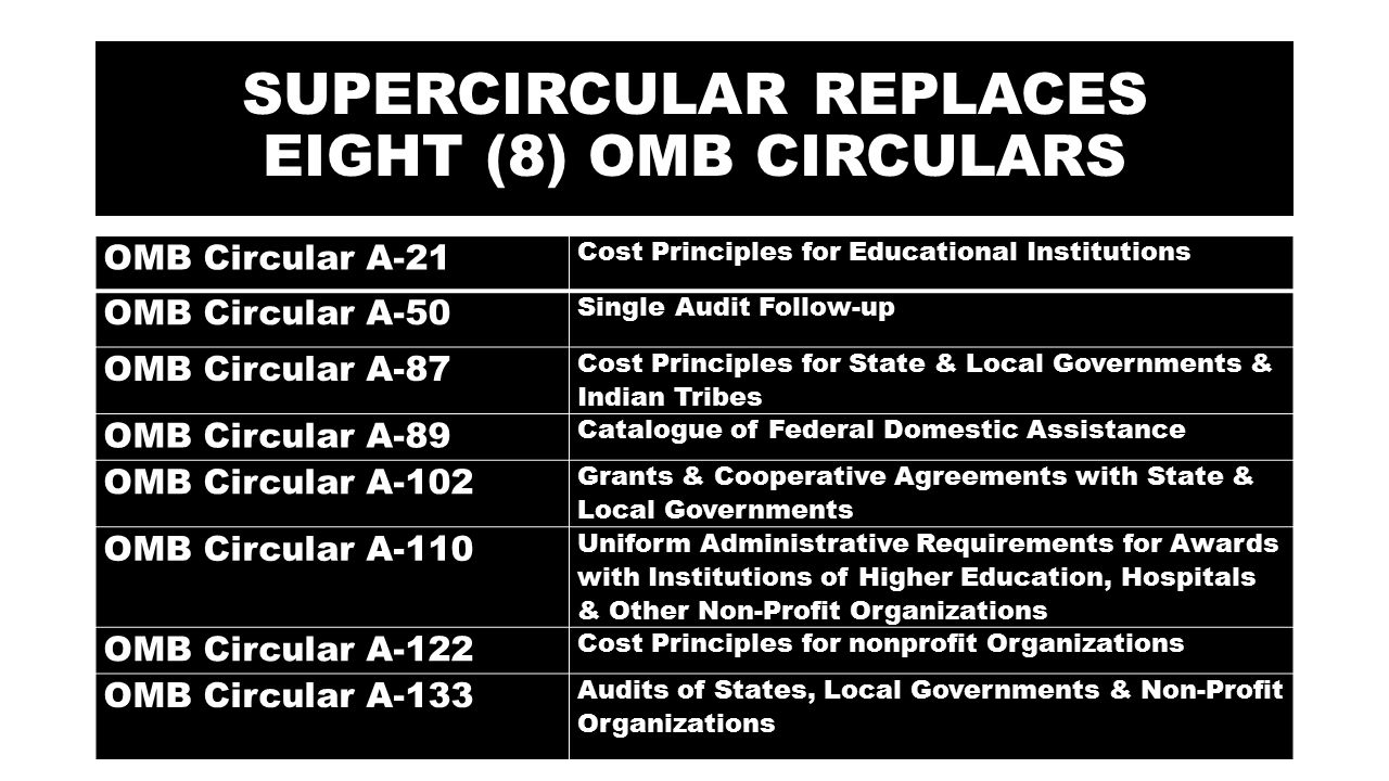 CROSSWALK: OLD OMB CIRCULARS TO SUPERCIRCULAR SUPERCIRCULAR Subpart: Old OMB Circulars(s ) Subpart A – Acronyms & DefinitionsAll Circulars Subpart B – General ProvisionsAll Circulars Subpart C – Pre-Federal Award Requirements A-110 and A-89 Subpart D – Post-Federal Award Requirements A-110 and A-102 Subpart E – Cost PrinciplesA-21, A-787 and A-102 Subpart F: Audit RequirementsA-133