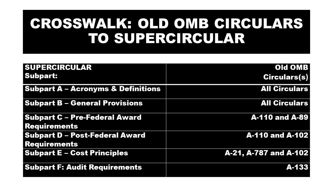 SUPERCIRCULAR CHANGES 1. PROCEDURAL 2. MINOR 3. MAJOR (FOCUS ON PERFORMANCE)