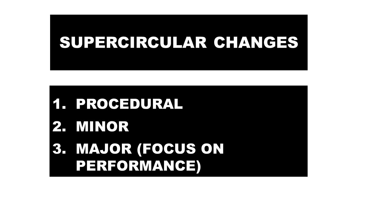 PROCEDURAL CHANGES Moving furniture - a rule, definition, concept, guidance, etc.