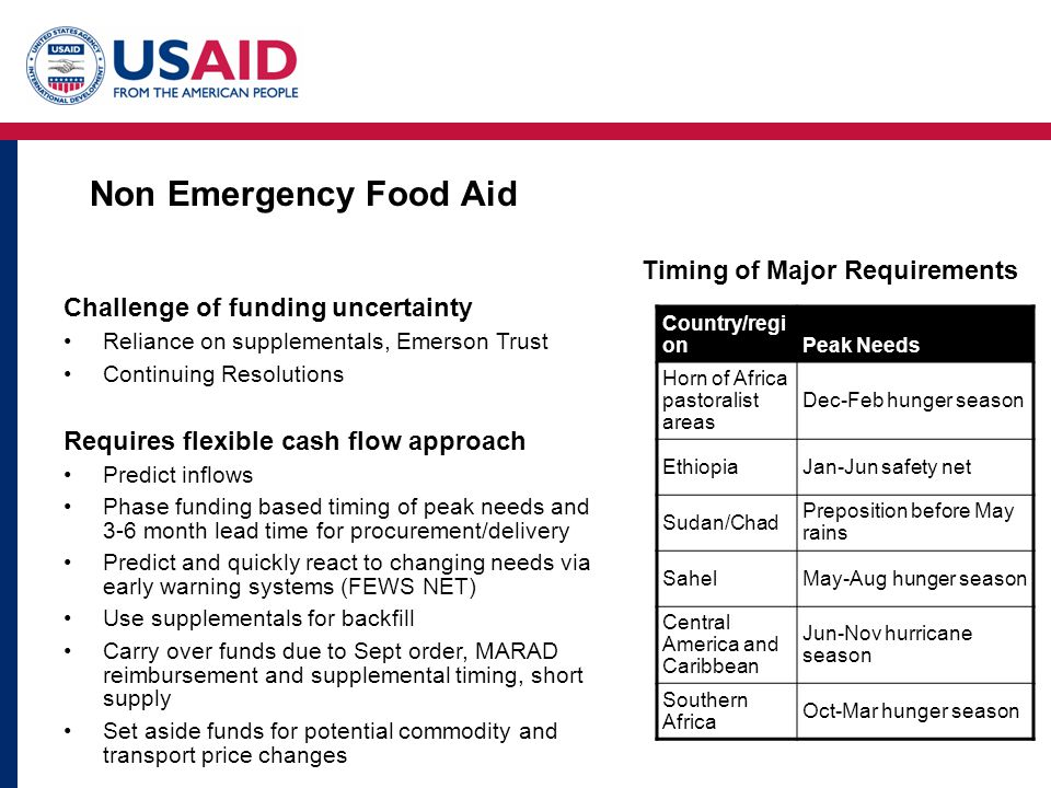 Non Emergency Food Aid Challenge of funding uncertainty Reliance on supplementals, Emerson Trust Continuing Resolutions Requires flexible cash flow ap