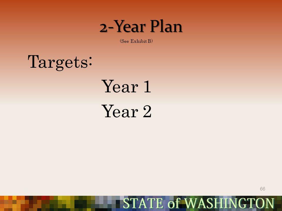 2-Year Plan Targets: Year 1 Year 2 66 (See Exhibit B)