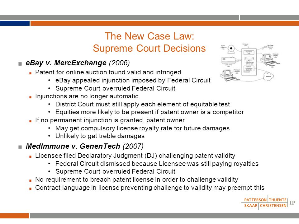 The New Case Law: Supreme Court Decisions eBay v.