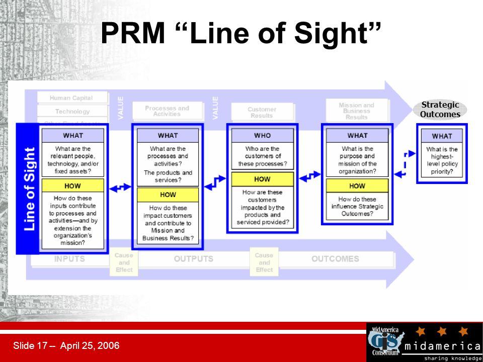 "Slide 17 -- April 25, 2006 PRM ""Line of Sight"" Strategic Outcomes"