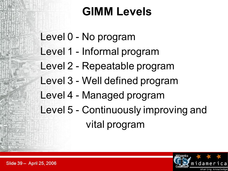 Slide 39 -- April 25, 2006 GIMM Levels Level 0 - No program Level 1 - Informal program Level 2 - Repeatable program Level 3 - Well defined program Level 4 - Managed program Level 5 - Continuously improving and vital program