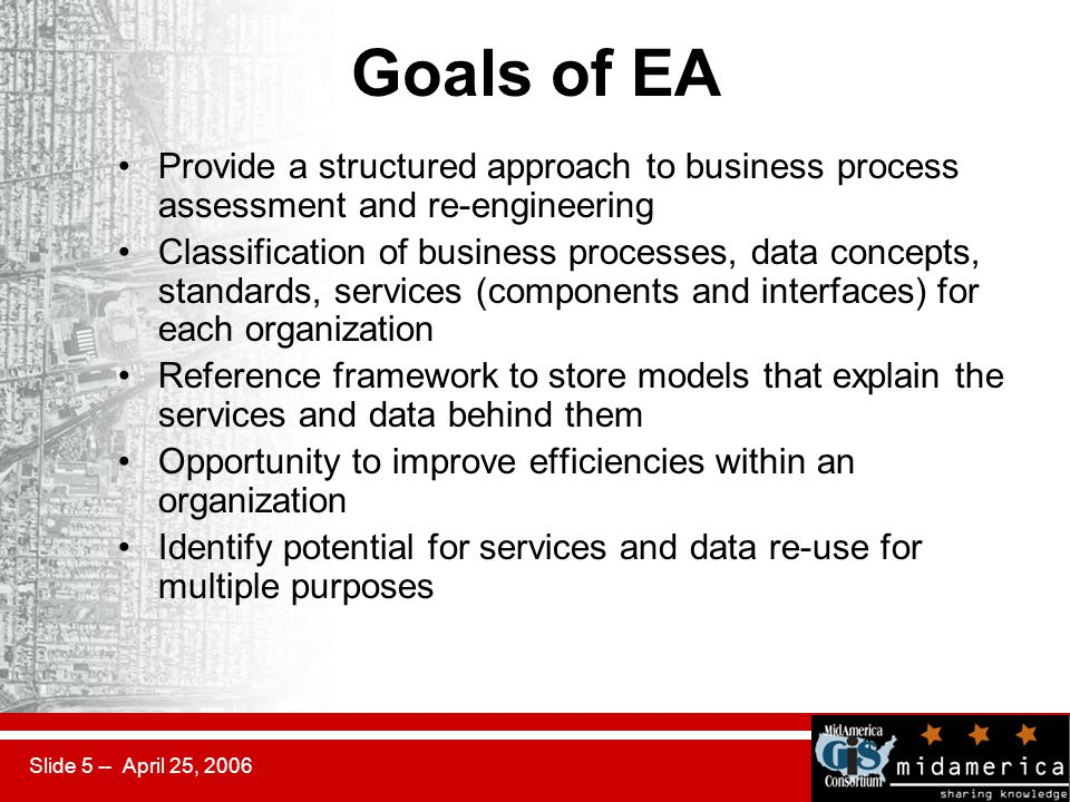 Slide 5 -- April 25, 2006 Goals of EA Provide a structured approach to business process assessment and re-engineering Classification of business processes, data concepts, standards, services (components and interfaces) for each organization Reference framework to store models that explain the services and data behind them Opportunity to improve efficiencies within an organization Identify potential for services and data re-use for multiple purposes