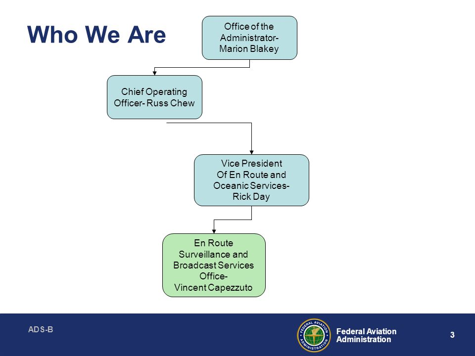 Federal Aviation Administration Automatic Dependent Surveillance – Broadcast (ADS-B) Stakeholders Meeting