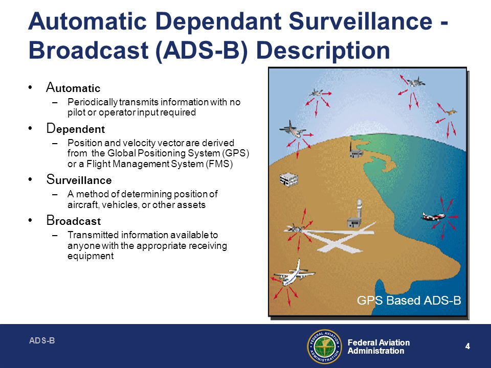 ADS-B 5 Federal Aviation Administration ADS-B Description Full implementation of ADS-B capabilities requires –Aircraft avionics equipage (datalink radio and/or display capability) –Ground stations supporting datalink to aircraft –Integration into existing Air Traffic Control (ATC) automation systems (Micro EARTS, Common ARTS, STARS, ASDE-X, ERAM)