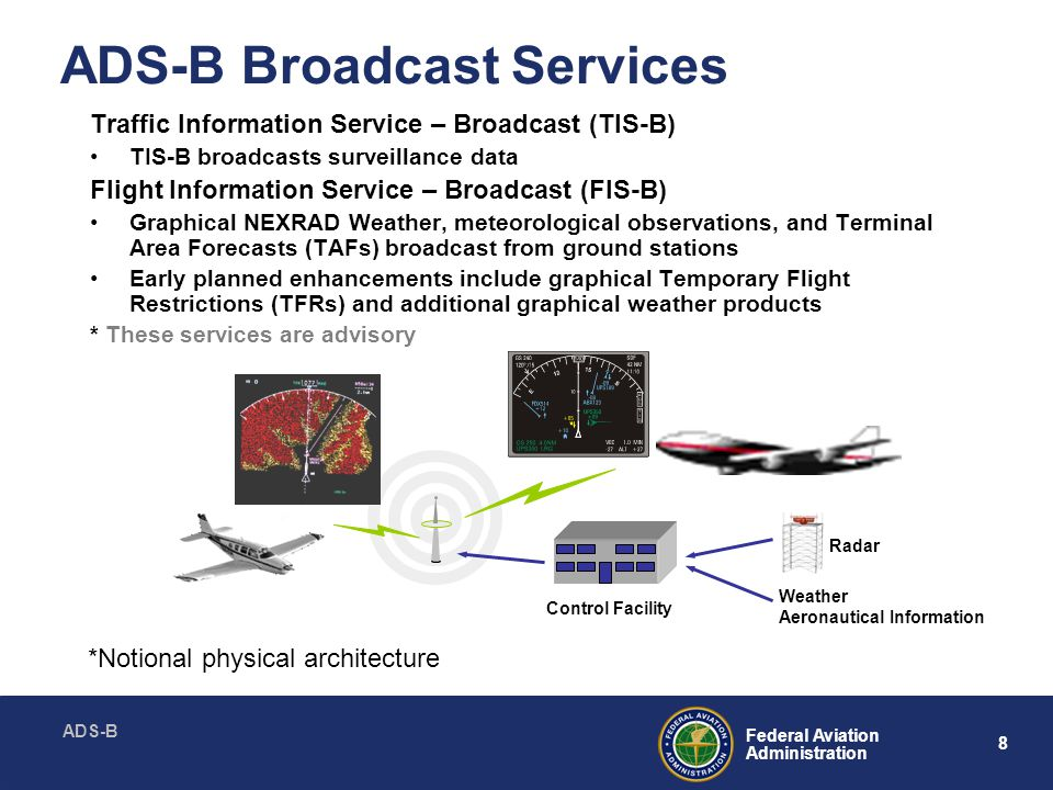 ADS-B 8 Federal Aviation Administration ADS-B Broadcast Services Traffic Information Service – Broadcast (TIS-B) TIS-B broadcasts surveillance data Flight Information Service – Broadcast (FIS-B) Graphical NEXRAD Weather, meteorological observations, and Terminal Area Forecasts (TAFs) broadcast from ground stations Early planned enhancements include graphical Temporary Flight Restrictions (TFRs) and additional graphical weather products * These services are advisory Radar Weather Aeronautical Information Control Facility *Notional physical architecture