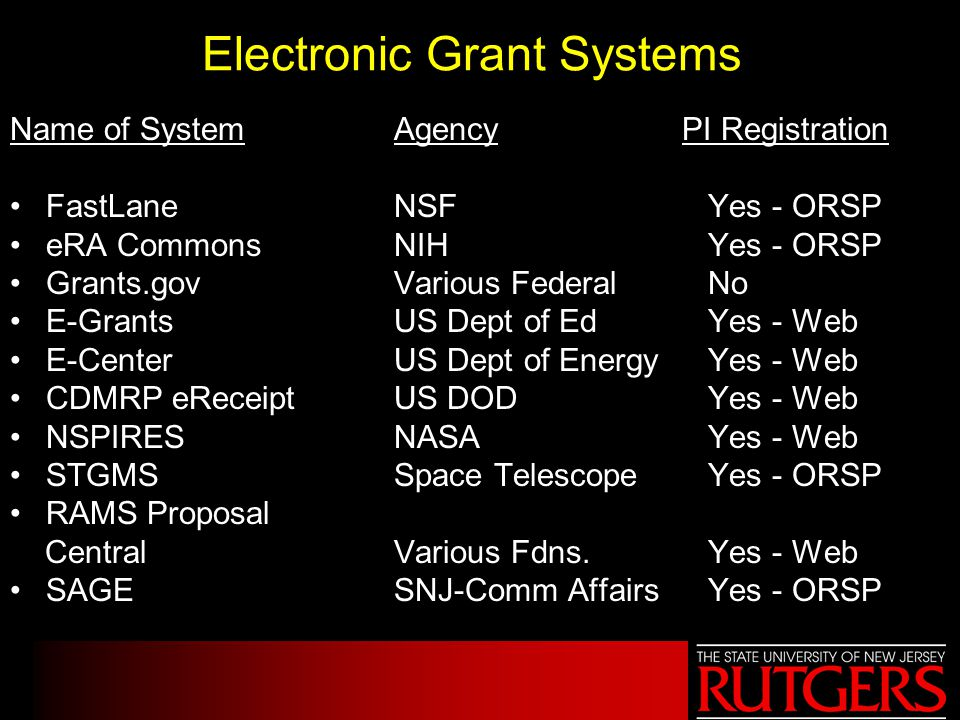 Electronic Grant Systems Name of SystemAgencyPI Registration FastLaneNSF Yes - ORSP eRA CommonsNIH Yes - ORSP Grants.govVarious Federal No E-GrantsUS Dept of Ed Yes - Web E-CenterUS Dept of Energy Yes - Web CDMRP eReceiptUS DOD Yes - Web NSPIRESNASA Yes - Web STGMSSpace Telescope Yes - ORSP RAMS Proposal Central Various Fdns.