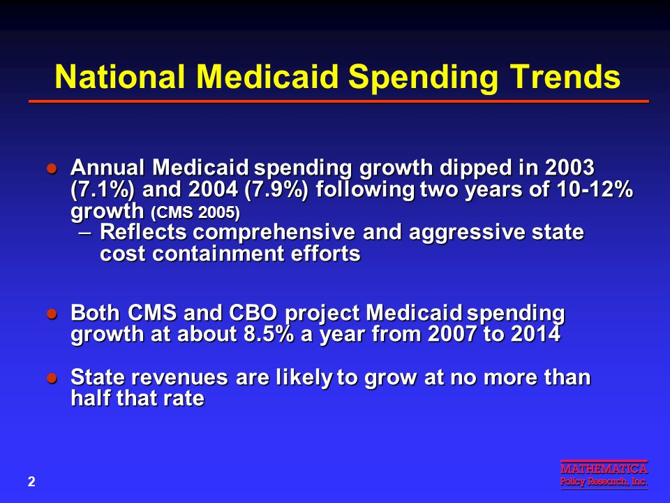 2 National Medicaid Spending Trends Annual Medicaid spending growth dipped in 2003 (7.1%) and 2004 (7.9%) following two years of 10-12% growth (CMS 2005) Annual Medicaid spending growth dipped in 2003 (7.1%) and 2004 (7.9%) following two years of 10-12% growth (CMS 2005) –Reflects comprehensive and aggressive state cost containment efforts Both CMS and CBO project Medicaid spending growth at about 8.5% a year from 2007 to 2014 Both CMS and CBO project Medicaid spending growth at about 8.5% a year from 2007 to 2014 State revenues are likely to grow at no more than half that rate State revenues are likely to grow at no more than half that rate